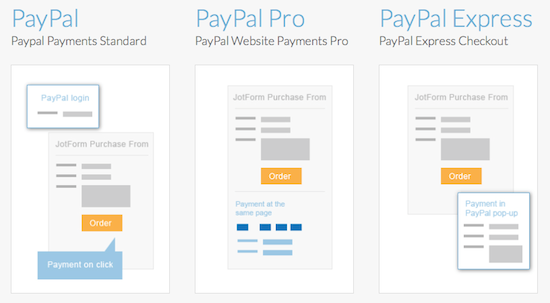 paypal forms using jotform