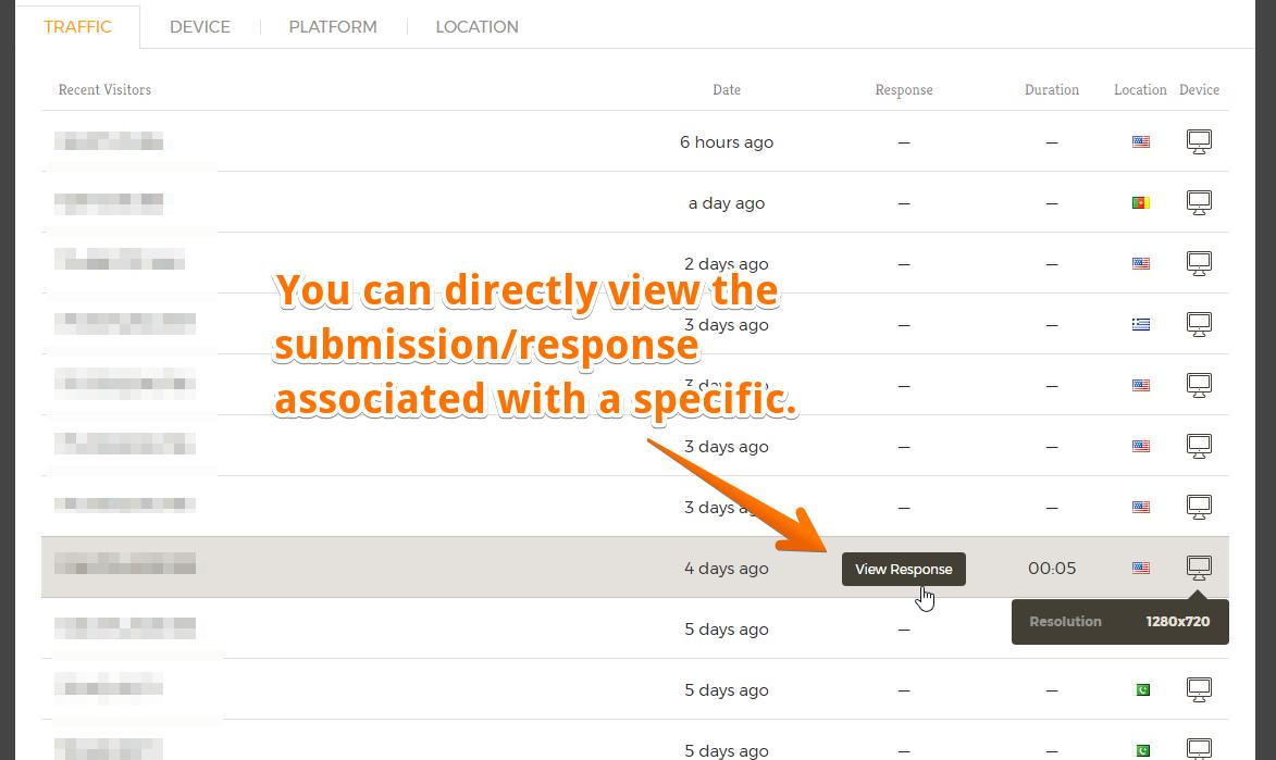 Form Analytics View Response