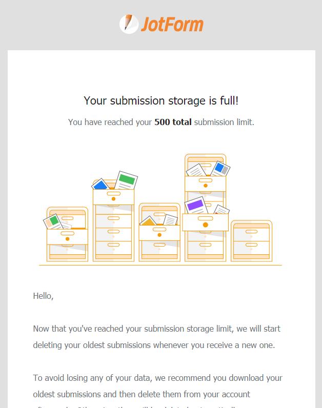 Submission Storage